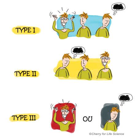 Classification des troubles bipolaires