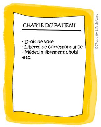 Droit des patients hospitalisés
