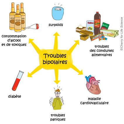 Généralités troubles bipolaires trouble bipolaire <a href