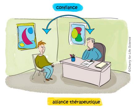troubles bipolaires prise en charge du patient Aspects médico-sociaux trouble bipolaire La place du psychiatre