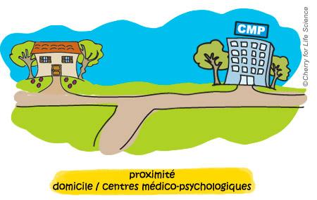 troubles bipolaires prise en charge du patient Aspects médico-sociaux trouble bipolaire La place du service de secteur