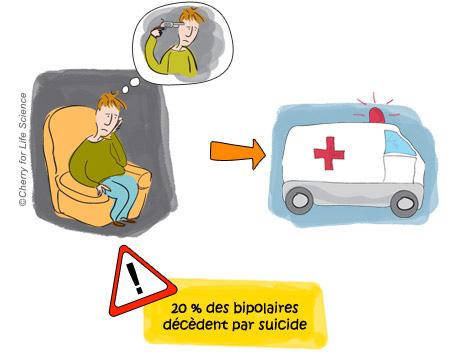 Le risque de suicide chez les malades bipolaires Évolution et risques de la maladie bipolaire trouble bipolaire